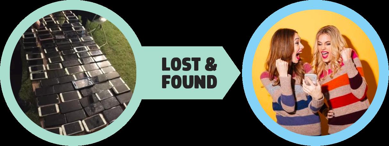 Turnkey Lost & Found